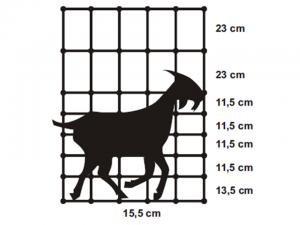 elektromreža za koze, mreže za koze, elektro mreža za drobnico