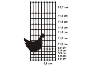 elektromreža za perutnino, mreža za kokoši, mreža proti zajcem, mreža proti divjadi