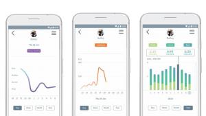 animo ovratnica za spremljanje obnašanja psa, začetni zaslon, pametna aplikacija za pse
